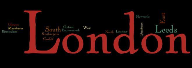 Londoncentric